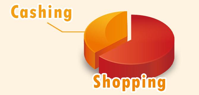 クレカのショッピング枠とキャッシング枠